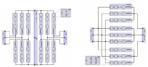 Figure 1 - Left hand side: modular multilevel converter (M2C) in back-to-back arrangement. Right hand side: modular multilevel matrix converter (M3C)