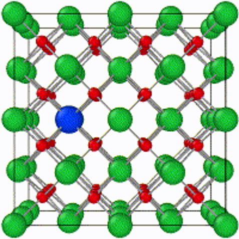 Source: Prof. Kersch, Doped zirconium oxide: the phase transition from the paraelectric tetragonal crystal phase to the ferroelectric crystal phase is animated